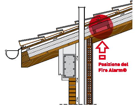 posizionamento firealarm - mazzocchi strutture in legno